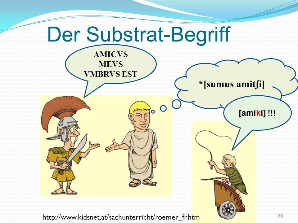 Der Substrat-Begriff *[sumus amitʃi] AMICVS MEVS VMBRVS EST